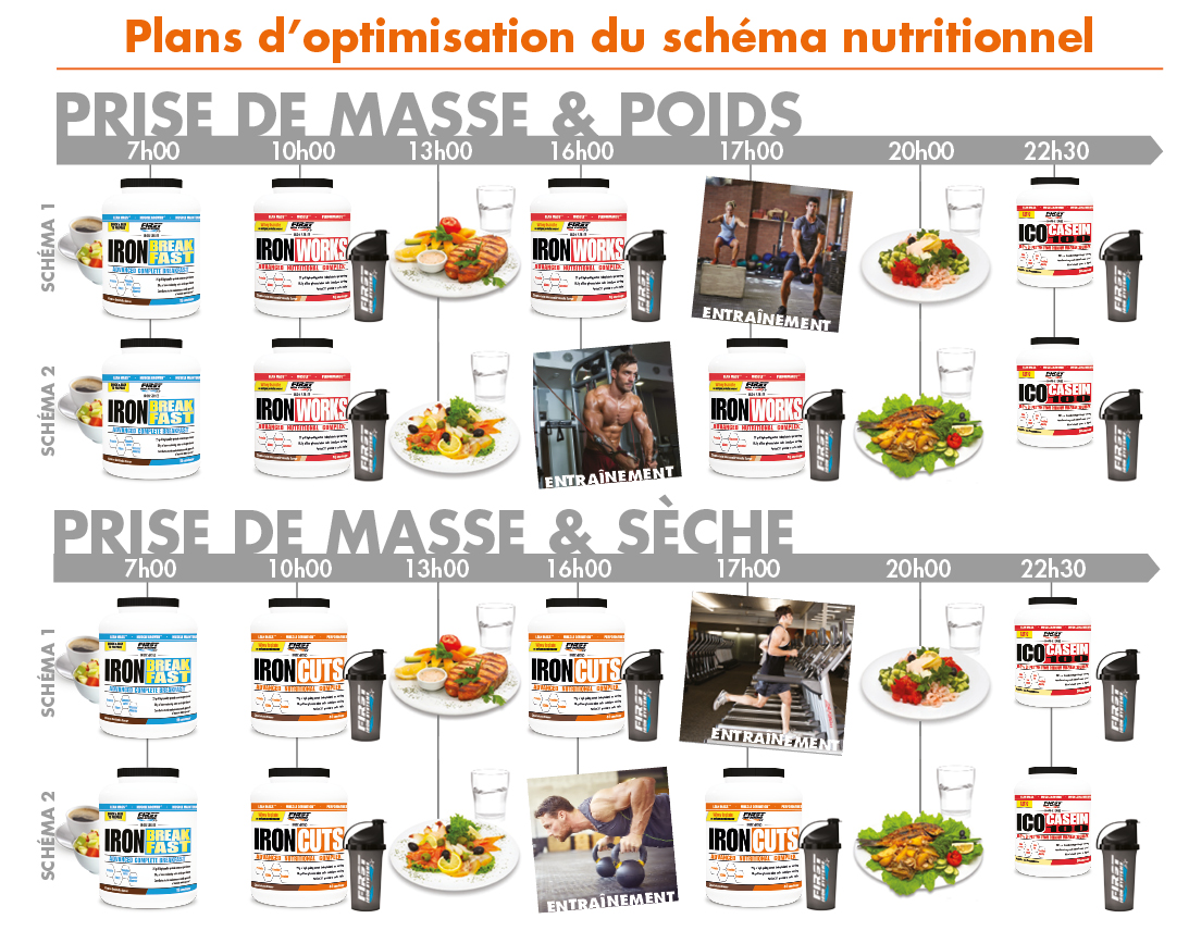 plans-optimisation-schma-nutritionnel-2020